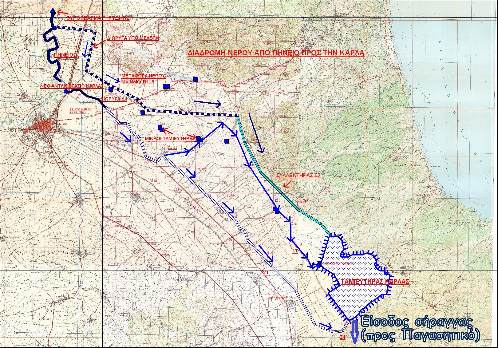 Σκαρίφημα διαδρομής του νερού από Πηνειό στην Κάρλα (με άντληση και βαρύτητα)