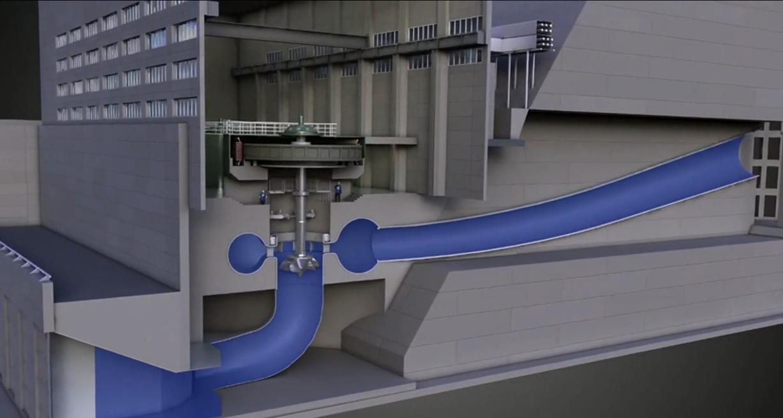 Υδροηλεκτρική Ενέργεια - ΥΗΣ